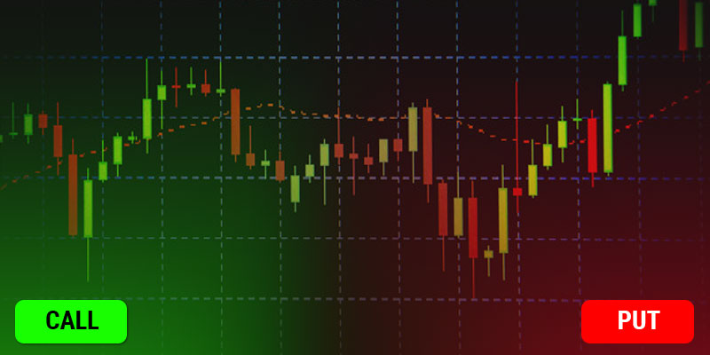How to Plan Individual Options Trades